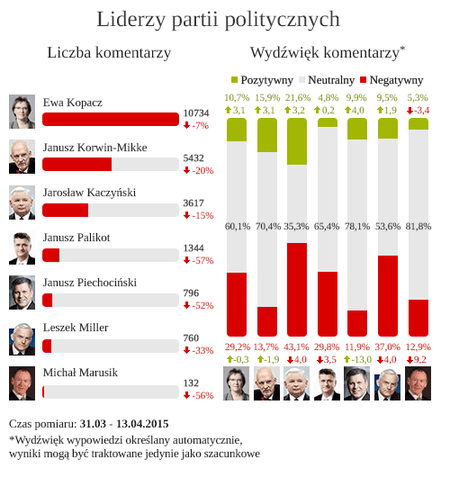 newspoint_artykul_politycy_kwiecien