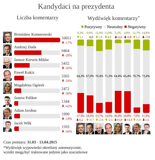newspoint_artykul_prezydenci_kwiecien