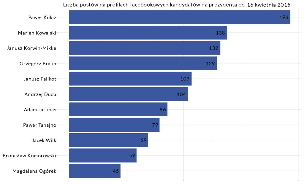 ranking_activity_fb