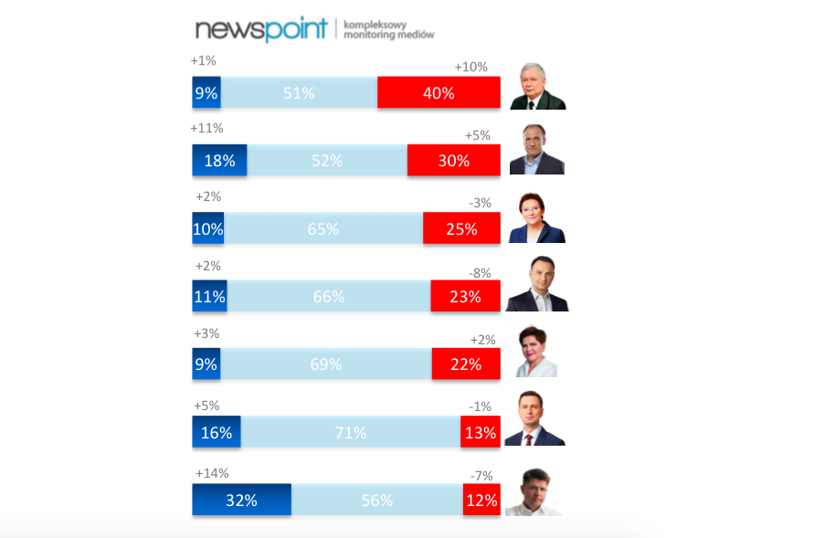 Newspoint 22.12-04.01 lider